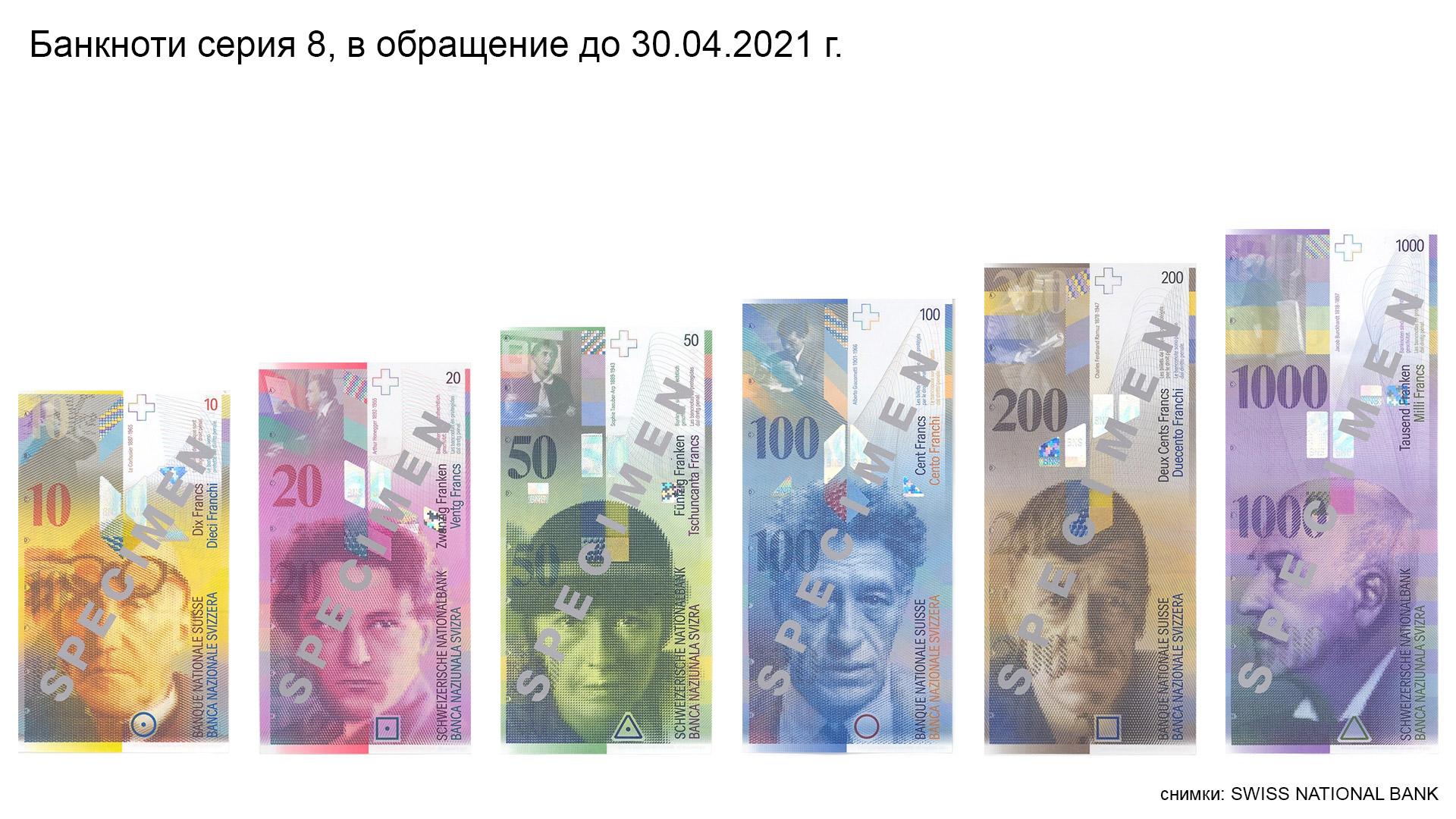 Швейцарска национална банка - осма серия банкноти